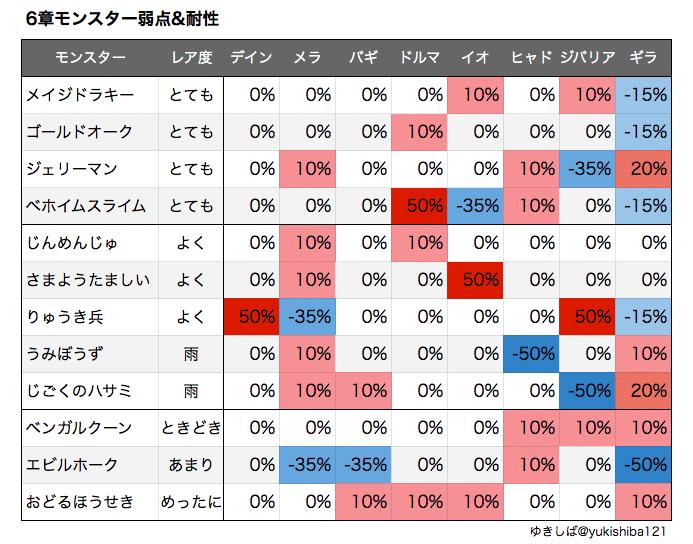 モンスター図鑑 16